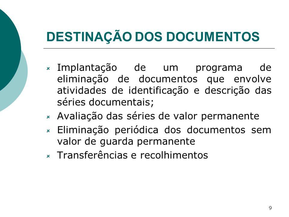 9 DESTINAÇÃO DOS DOCUMENTOS Implantação de um programa de eliminação de documentos que envolve atividades de identificação e descrição das séries docu