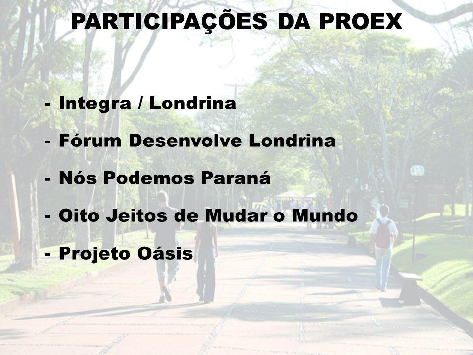 PARTICIPAÇÕES DA PROEX -Integra / Londrina -Fórum Desenvolve Londrina -Nós Podemos Paraná -Oito Jeitos de Mudar o Mundo -Projeto Oásis