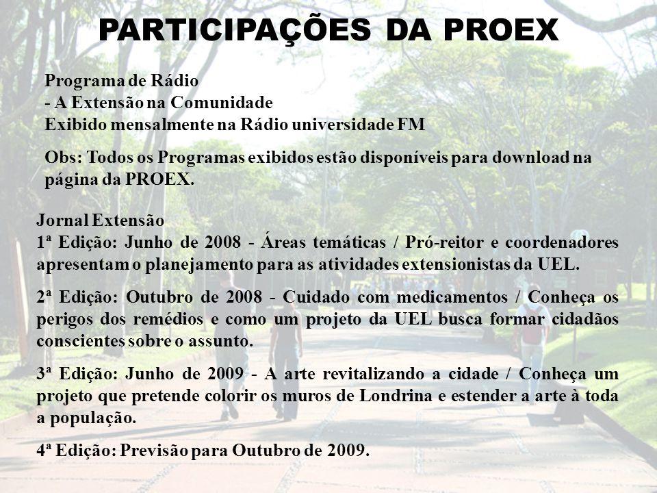 PARTICIPAÇÕES DA PROEX Programa de Rádio - A Extensão na Comunidade Exibido mensalmente na Rádio universidade FM Obs: Todos os Programas exibidos estão disponíveis para download na página da PROEX.