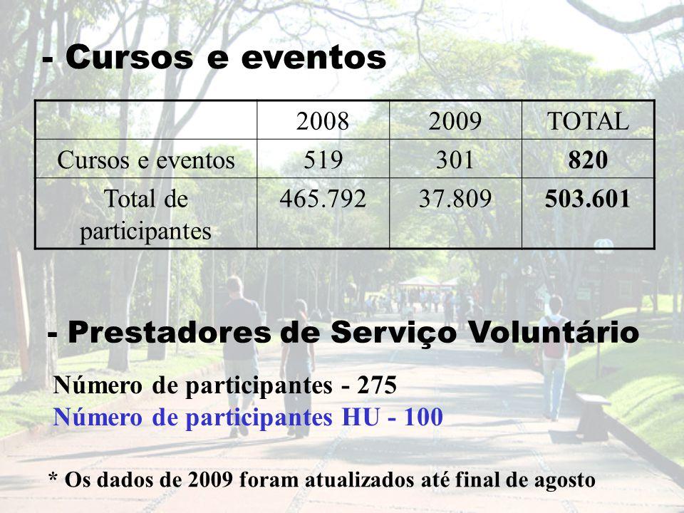 - Cursos e eventos 20082009TOTAL Cursos e eventos519301820 Total de participantes 465.79237.809503.601 - Prestadores de Serviço Voluntário Número de participantes - 275 Número de participantes HU - 100 * Os dados de 2009 foram atualizados até final de agosto