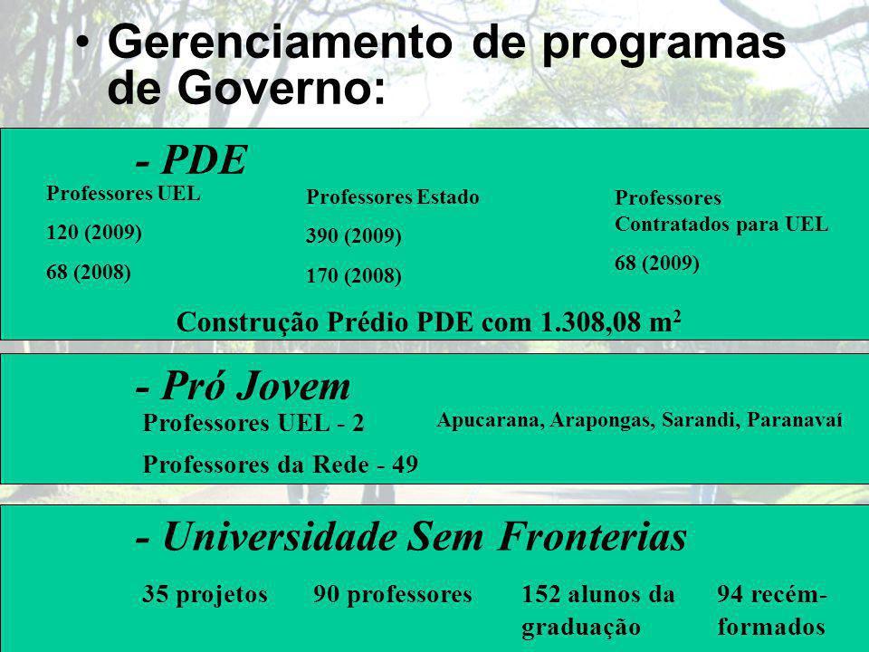 Gerenciamento de programas de Governo: - PDE Professores Estado 390 (2009) 170 (2008) Professores UEL 120 (2009) 68 (2008) - Pró Jovem Professores UEL - 2 Apucarana, Arapongas, Sarandi, Paranavaí - Universidade Sem Fronterias 35 projetos90 professores152 alunos da graduação 94 recém- formados Professores da Rede - 49 Professores Contratados para UEL 68 (2009) Construção Prédio PDE com 1.308,08 m 2