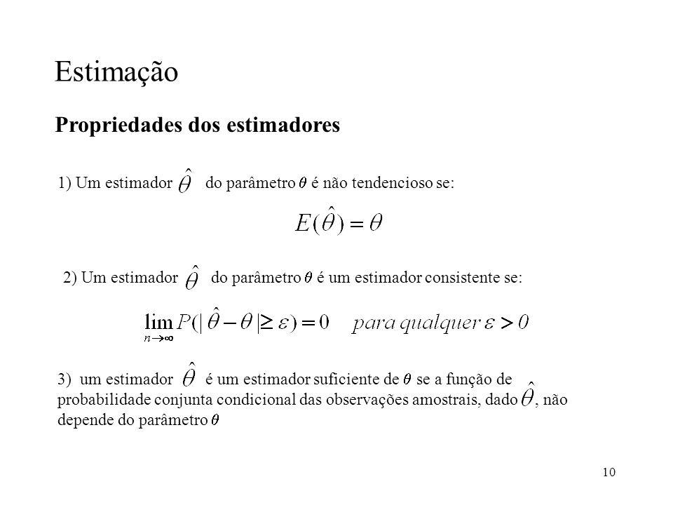10 Estimação Propriedades dos estimadores 1) Um estimador do parâmetro é não tendencioso se: 2) Um estimador do parâmetro é um estimador consistente s