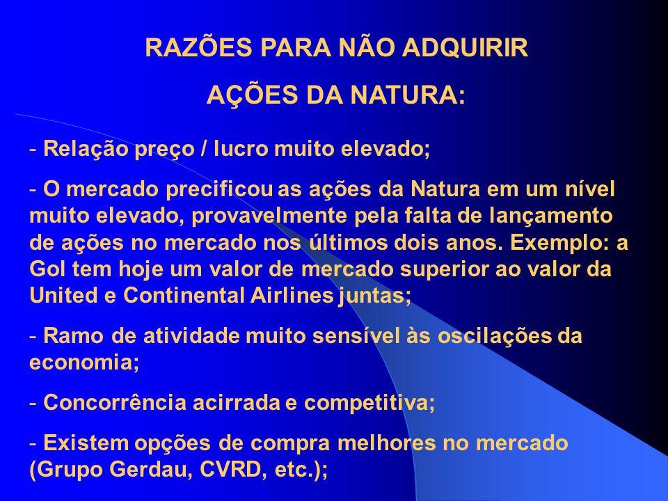 RAZÕES PARA NÃO ADQUIRIR AÇÕES DA NATURA: - Relação preço / lucro muito elevado; - O mercado precificou as ações da Natura em um nível muito elevado,