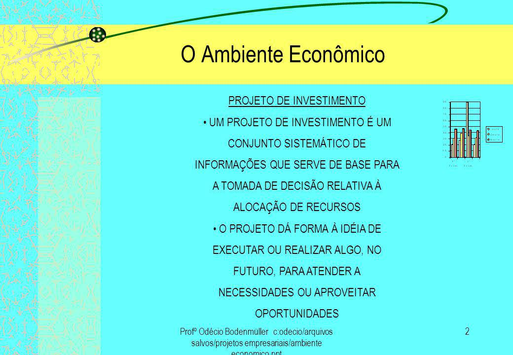 Profº Odécio Bodenmüller c:odecio/arquivos salvos/projetos empresariais/ambiente economico.ppt 3 O Ambiente Econômico PROJETO DE INVESTIMENTO UM PROJETO DE INVESTIMENTO É UM CONJUNTO SISTEMÁTICO DE INFORMAÇÕES QUE SERVE DE BASE PARA A TOMADA DE DECISÃO RELATIVA À ALOCAÇÃO DE RECURSOS O PROJETO DÁ FORMA À IDÉIA DE EXECUTAR OU REALIZAR ALGO, NO FUTURO, PARA ATENDER A NECESSIDADES OU APROVEITAR OPORTUNIDADES PROJETO DE INVESTIMENTO UM PROJETO DE INVESTIMENTO É UM CONJUNTO SISTEMÁTICO DE INFORMAÇÕES QUE SERVE DE BASE PARA A TOMADA DE DECISÃO RELATIVA À ALOCAÇÃO DE RECURSOS O PROJETO DÁ FORMA À IDÉIA DE EXECUTAR OU REALIZAR ALGO, NO FUTURO, PARA ATENDER A NECESSIDADES OU APROVEITAR OPORTUNIDADES PROJETO DE INVESTIMENTO O PROJETO CONSTITUI UMA TÉCNICA DE PLANEJAMENTO APLICADA A UMA UNIDADE DE ATIVIDADE, MATERIALIZADA NUM MONTANTE DE RECURSOS DE INVESTIMENTOS