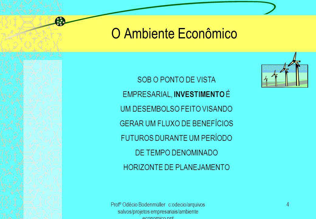 Profº Odécio Bodenmüller c:odecio/arquivos salvos/projetos empresariais/ambiente economico.ppt 5 O Ambiente Econômico A DECISÃO DE SE FAZER UM INVESTIMENTO DE CAPITAL É PARTE DE UM PROCESSO QUE ENVOLVE A GERAÇÃO E A AVALIAÇÃO DAS DIVERSAS OPÇÕES QUE ATENDAM ÀS ESPECIFICAÇÕES TÉCNICAS DOS INVESTIMENTOS APÓS RELACIONADAS AS OPÇÕES VIÁVEIS TECNICAMENTE, ANALISA-SE QUAIS SÃO ATRATIVAS ECONOMICAMENTE FINALMENTE, RECOMENDA-SE QUAIS OPÇÕES PODERÃO SER EXECUTADAS