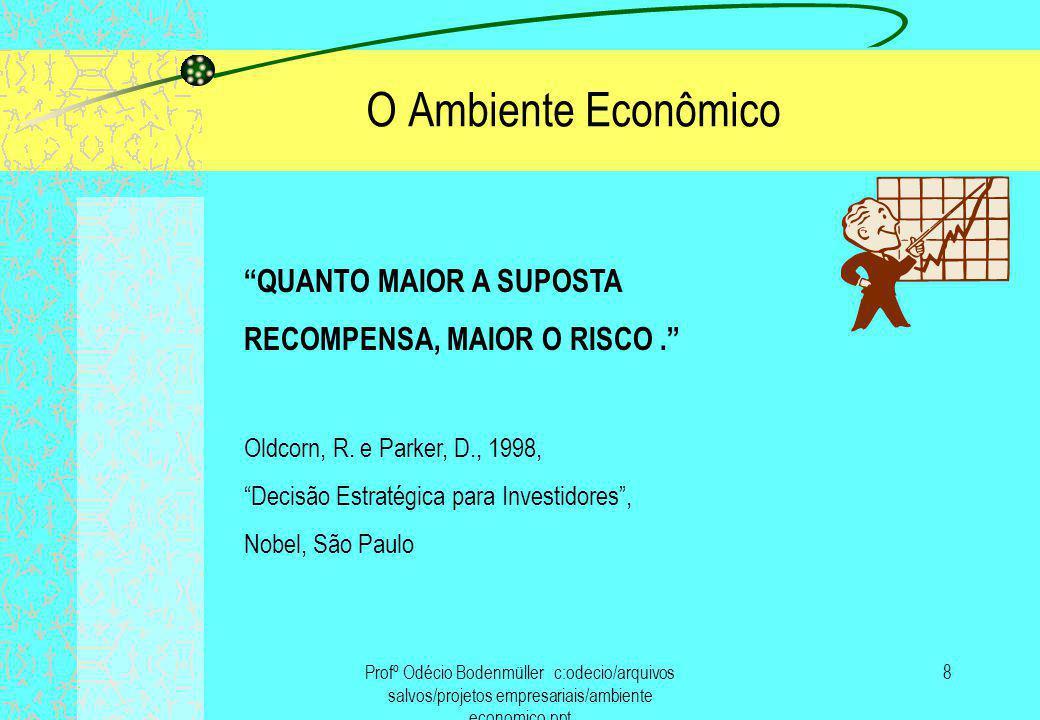 Profº Odécio Bodenmüller c:odecio/arquivos salvos/projetos empresariais/ambiente economico.ppt 9 O Ambiente Econômico A palavra RISCO deriva do italiano RISCARE, que significa OUSAR.