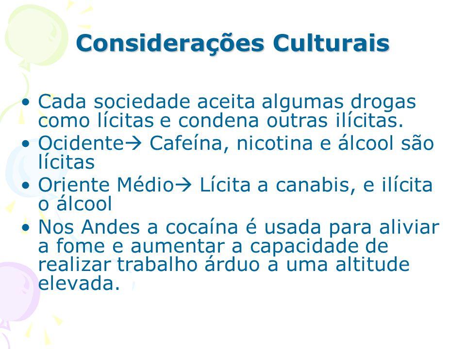 Considerações Culturais Cada sociedade aceita algumas drogas como lícitas e condena outras ilícitas. Ocidente Cafeína, nicotina e álcool são lícitas O