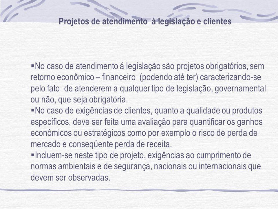 Projetos de atendimento à legislação e clientes No caso de atendimento á legislação são projetos obrigatórios, sem retorno econômico – financeiro (pod