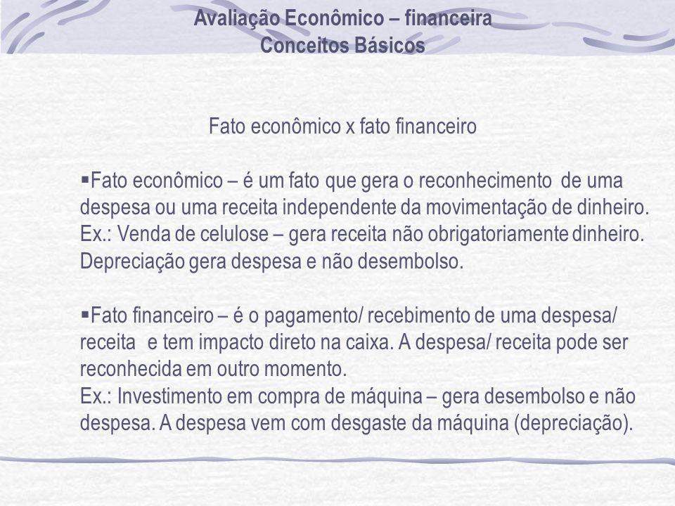 Avaliação Econômico – financeira Conceitos Básicos Fato econômico x fato financeiro Fato econômico – é um fato que gera o reconhecimento de uma despesa ou uma receita independente da movimentação de dinheiro.
