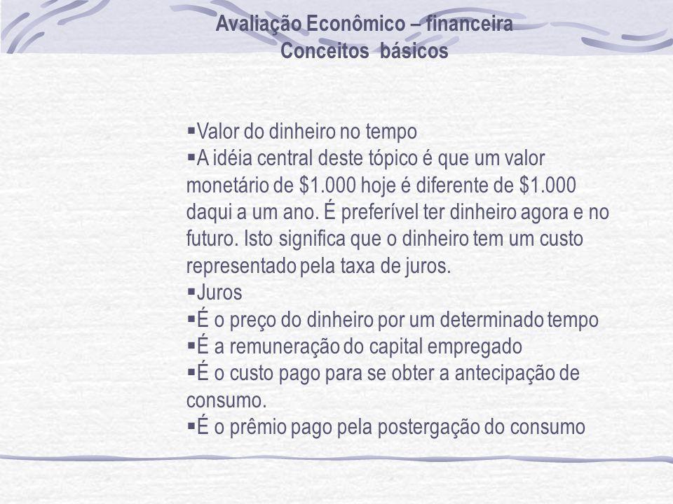 Avaliação Econômico – financeira Conceitos básicos Valor do dinheiro no tempo A idéia central deste tópico é que um valor monetário de $1.000 hoje é diferente de $1.000 daqui a um ano.