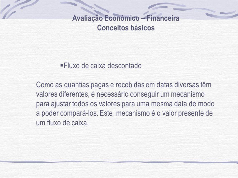 Avaliação Econômico – Financeira Conceitos básicos Fluxo de caixa descontado Como as quantias pagas e recebidas em datas diversas têm valores diferent