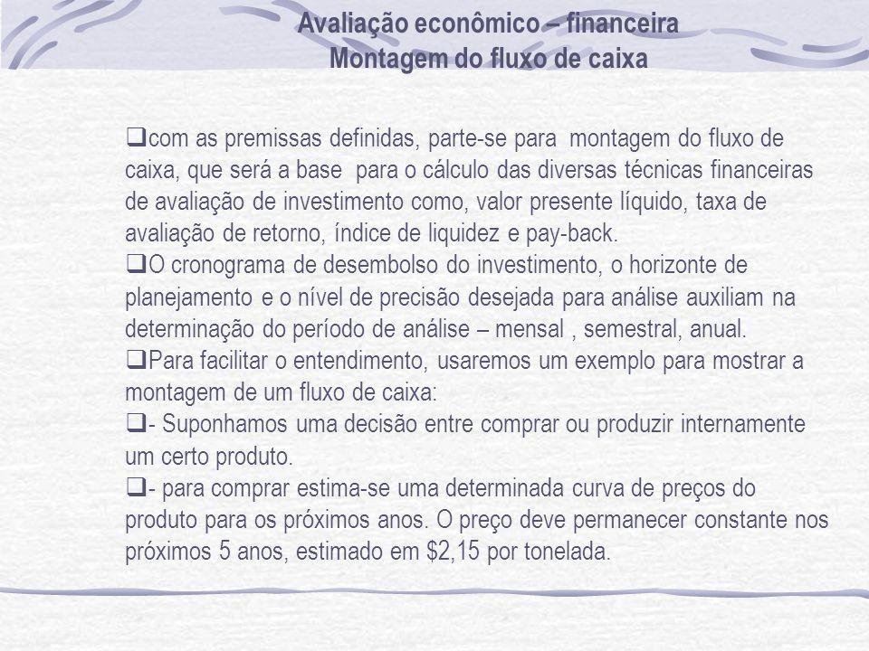 com as premissas definidas, parte-se para montagem do fluxo de caixa, que será a base para o cálculo das diversas técnicas financeiras de avaliação de