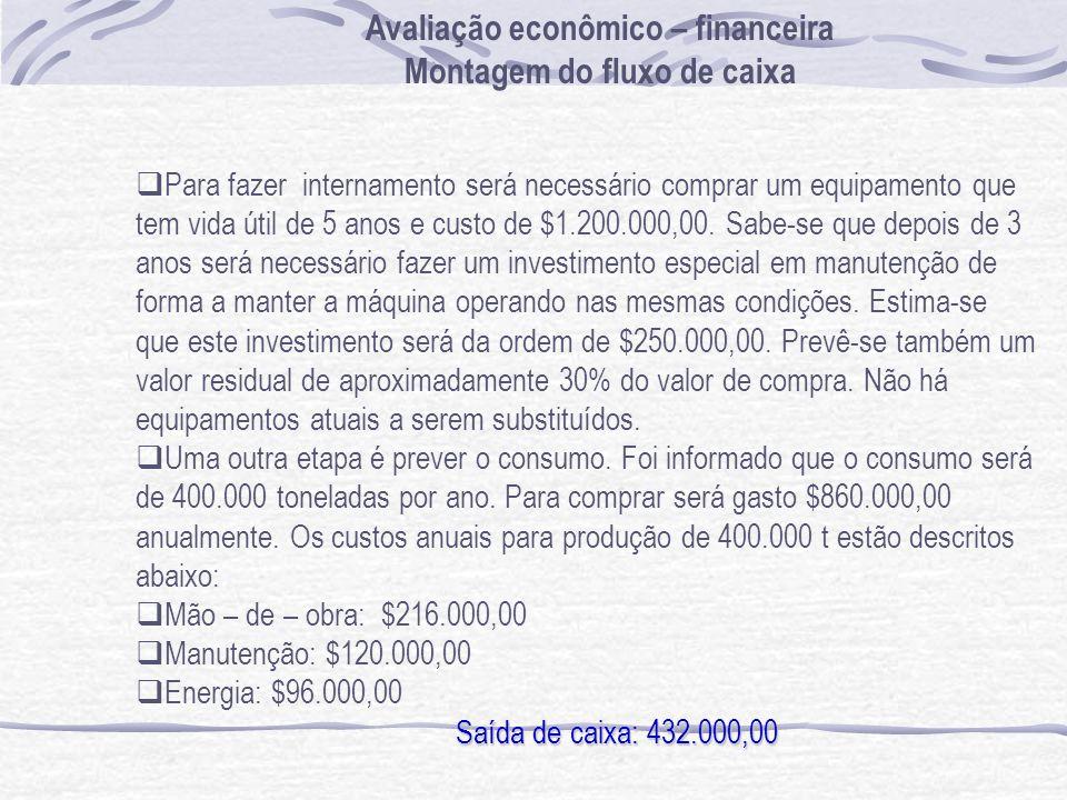 Para fazer internamento será necessário comprar um equipamento que tem vida útil de 5 anos e custo de $1.200.000,00.