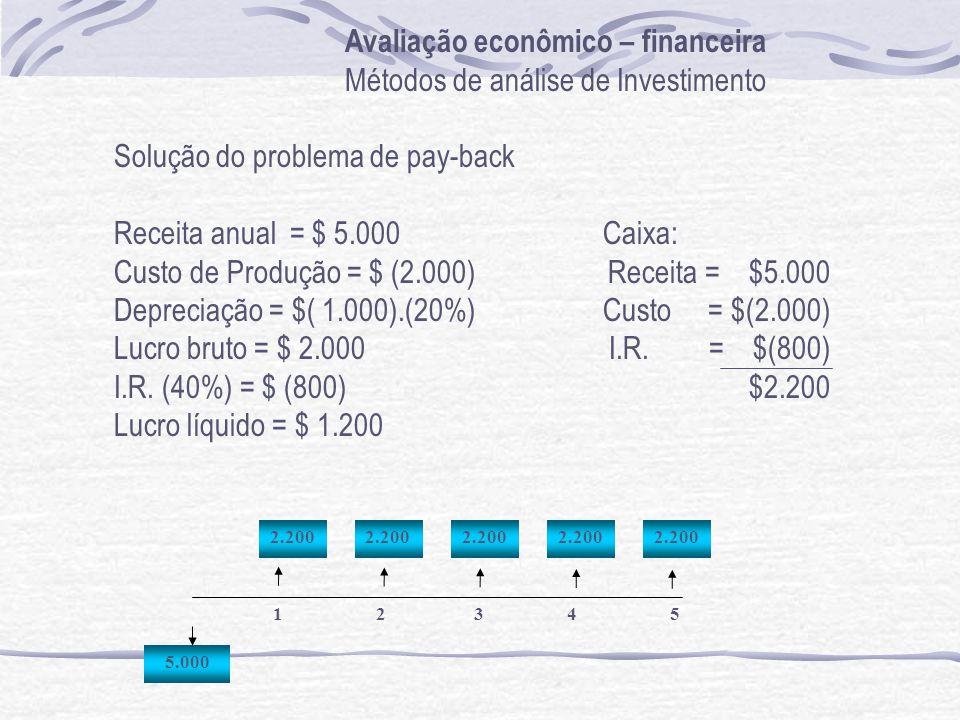 Avaliação econômico – financeira Métodos de análise de Investimento Solução do problema de pay-back Receita anual = $ 5.000 Custo de Produção = $ (2.000) Depreciação = $( 1.000).(20%) Lucro bruto = $ 2.000 I.R.