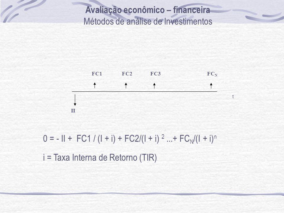 Avaliação econômico – financeira Métodos de análise de Investimentos 0 = - II + FC1 / (I + i) + FC2/(I + i) 2...+ FC N /(I + i) n i = Taxa Interna de Retorno (TIR) II t FC1FC2FC3FC N