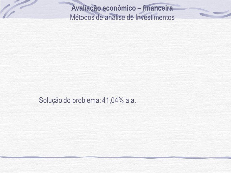 Avaliação econômico – financeira Métodos de análise de Investimentos Solução do problema: 41,04% a.a.
