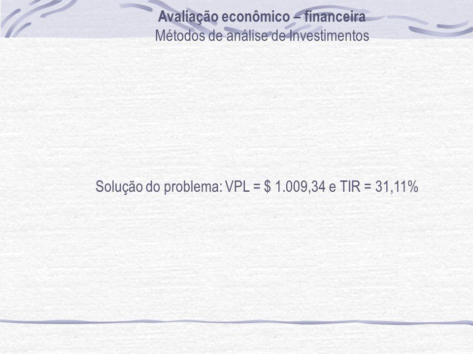 Avaliação econômico – financeira Métodos de análise de Investimentos Solução do problema: VPL = $ 1.009,34 e TIR = 31,11%