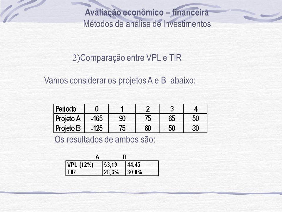 Avaliação econômico – financeira Métodos de análise de Investimentos 2) Comparação entre VPL e TIR Vamos considerar os projetos A e B abaixo: Os resul