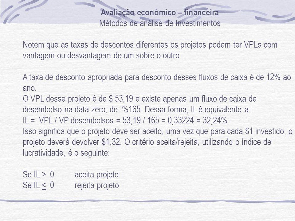 Avaliação econômico – financeira Métodos de análise de Investimentos Notem que as taxas de descontos diferentes os projetos podem ter VPLs com vantage