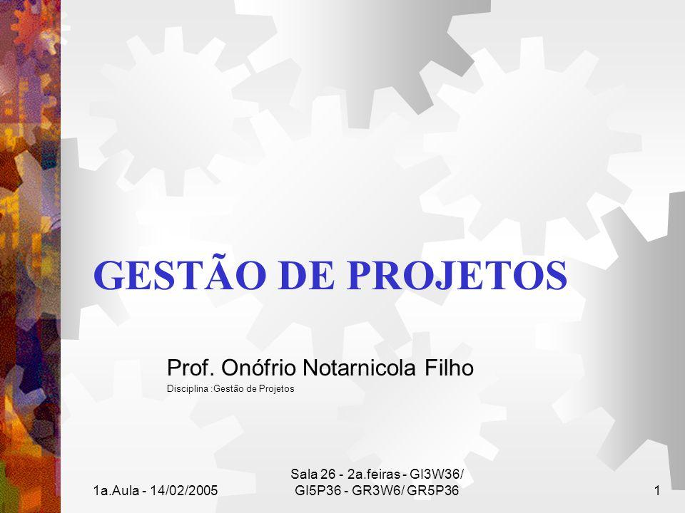 1a.Aula - 14/02/2005 Sala 26 - 2a.feiras - GI3W36/ GI5P36 - GR3W6/ GR5P361 GESTÃO DE PROJETOS Prof.