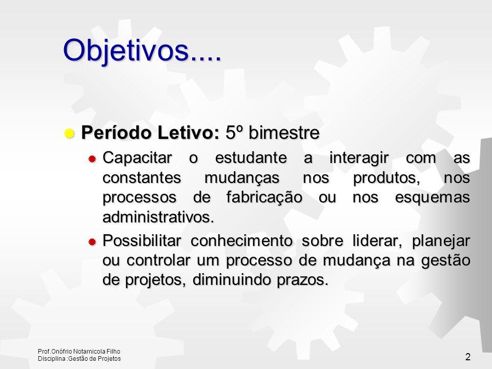 Prof.Onófrio Notarnicola Filho Disciplina :Gestão de Projetos 2 Objetivos....