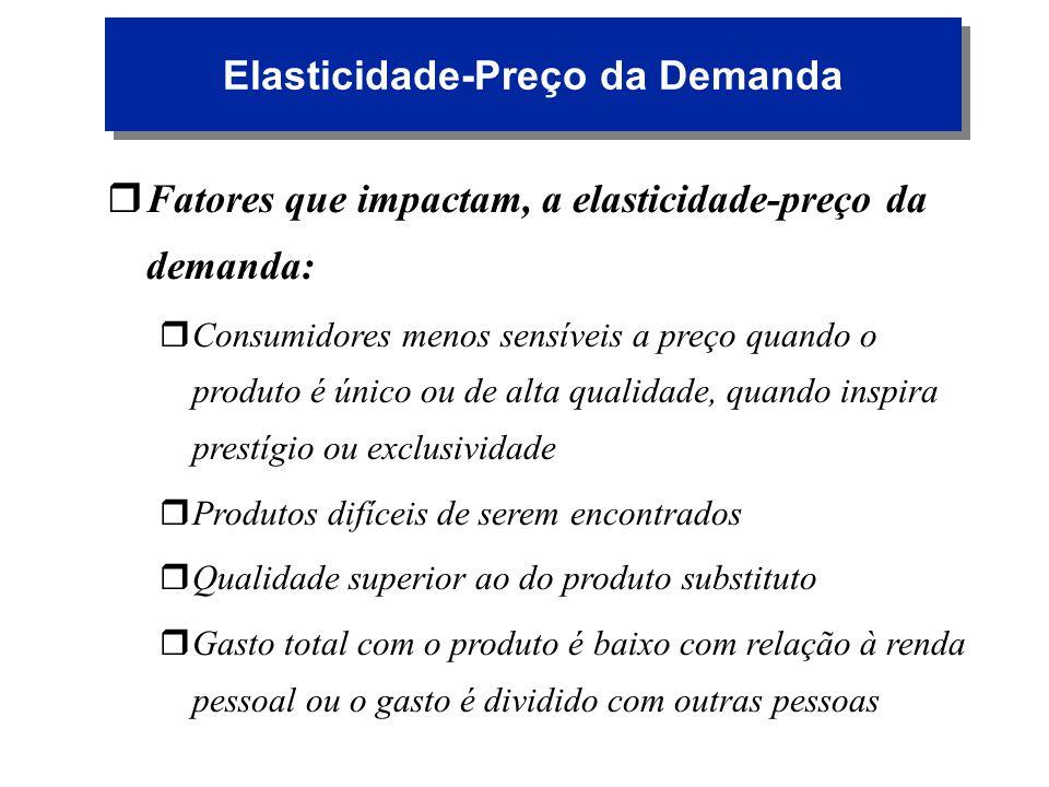Elasticidade-Preço da Demanda r rElasticidade preço da demanda = variação percentual na quantidade demandada variação percentual do preço r rSe a dema