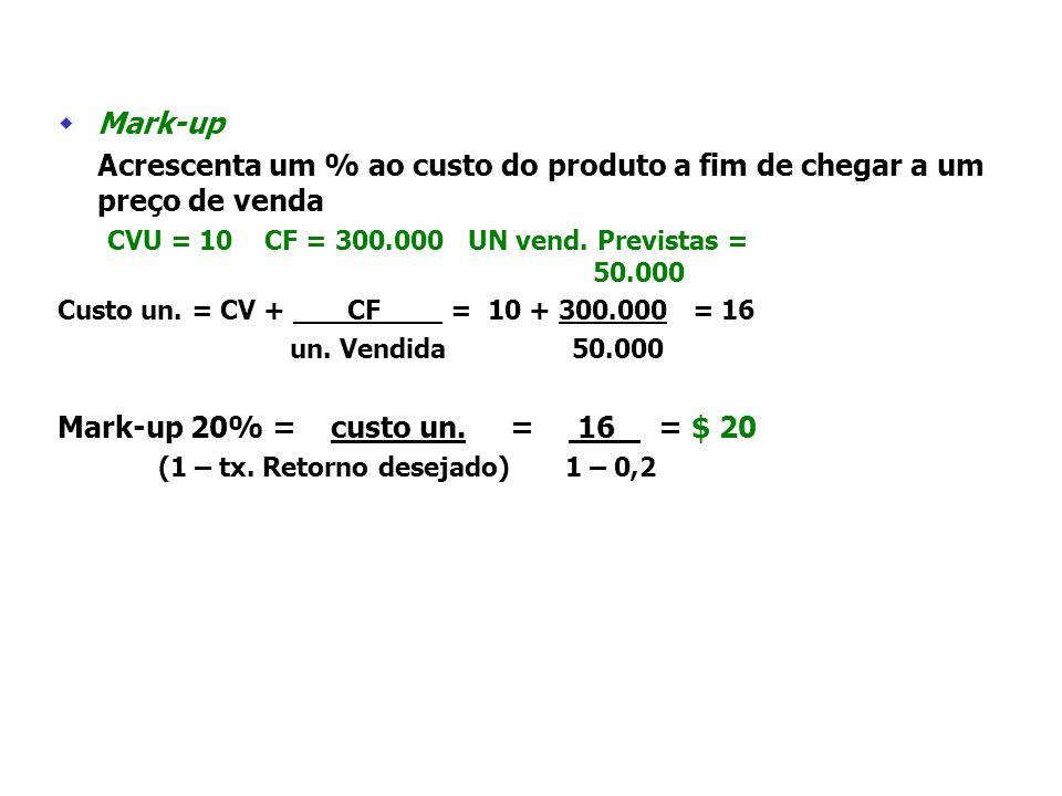 Seleção de um método de estabelecimento de preço Três C´s: programação da demanda dos consumidores, função custo e preços dos concorrentes Gerar lucro