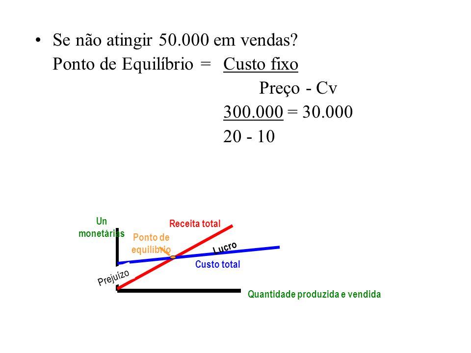Métodos orientados para custo Preço de retorno-alvo Empresa determina preço que assegura a sua taxa alvo de retorno sobre o investimento Ex: investime