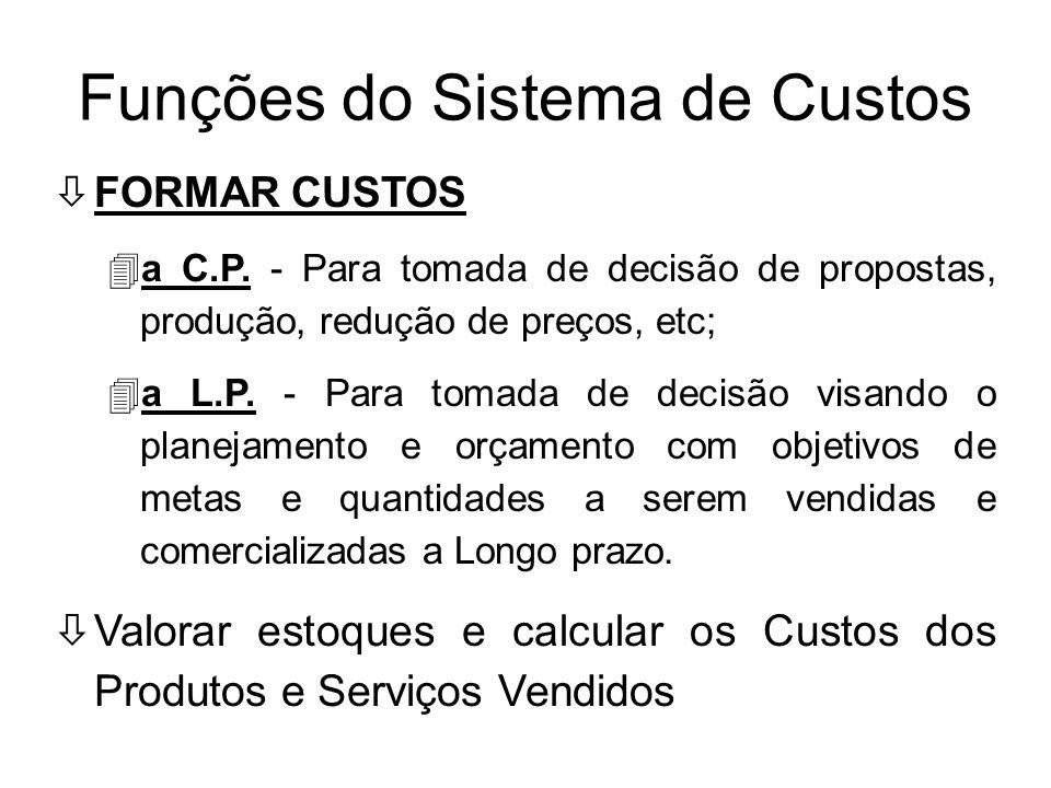 Unilinhares Análise do Ponto de Equilíbrio Custo x Volume X Lucro Prof. Abel Fiorot Loureiro, M.Sc 2004