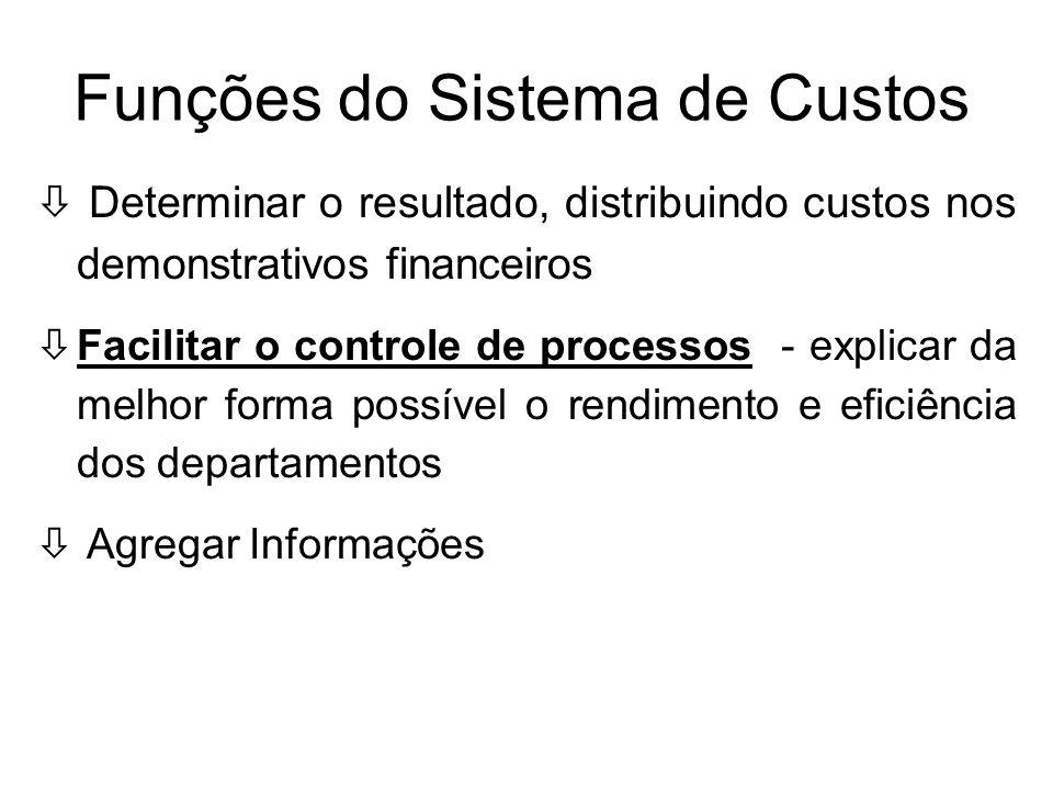 Funções do Sistema de Custos ò òFORMAR CUSTOS 4 4a C.P. - Para tomada de decisão de propostas, produção, redução de preços, etc; 4 4a L.P. - Para toma