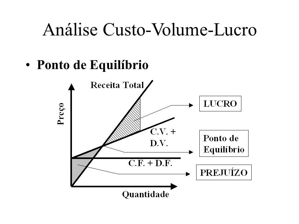 Custeio Variável O conceito de equilíbrio É o ponto no qual a Margem de Contribuição se iguala ao somatório dos custos e despesas fixas e a entidade n