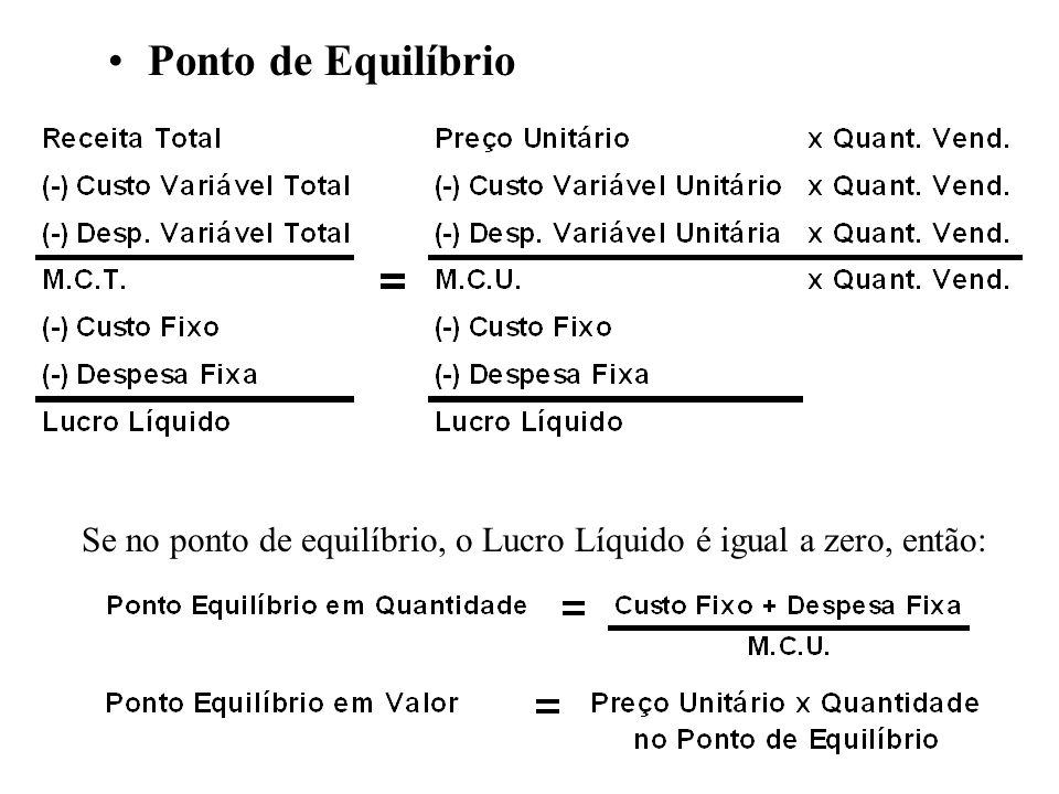 Análise Custo-Volume-Lucro Ponto de Equilíbrio