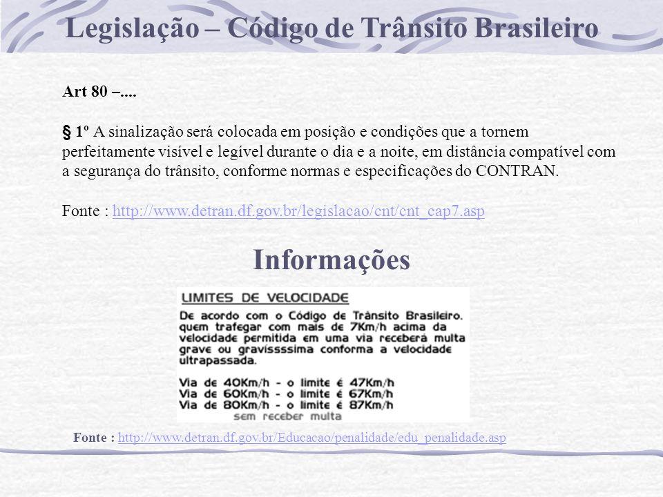 Legislação – Código de Trânsito Brasileiro Art 80 –.... § 1º A sinalização será colocada em posição e condições que a tornem perfeitamente visível e l