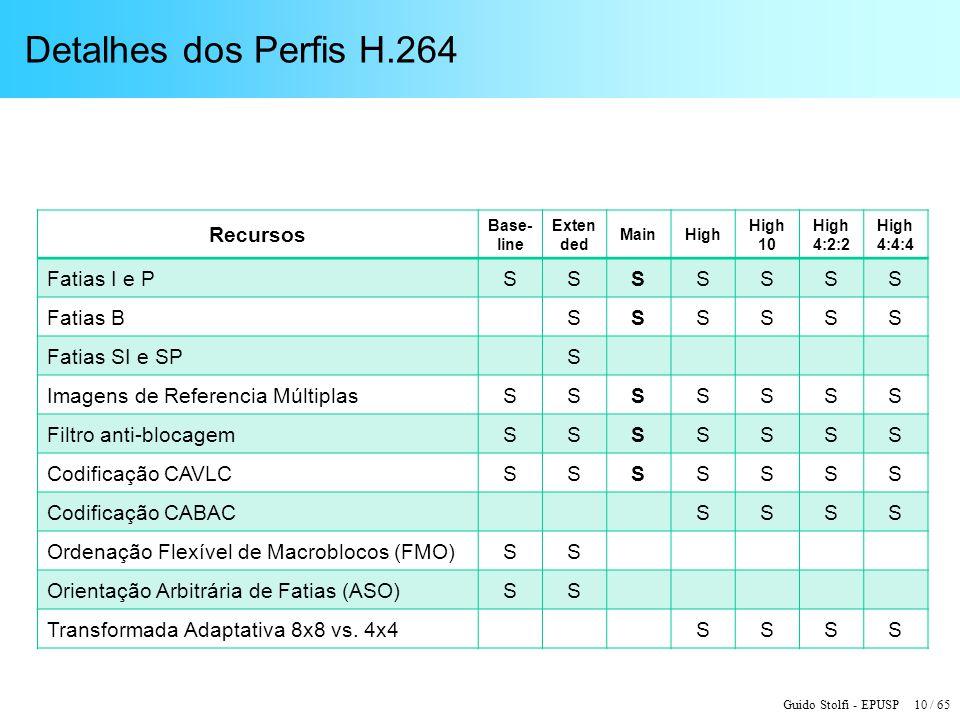 Guido Stolfi - EPUSP 10 / 65 Detalhes dos Perfis H.264 Recursos Base- line Exten ded MainHigh High 10 High 4:2:2 High 4:4:4 Fatias I e PSSSSSSS Fatias