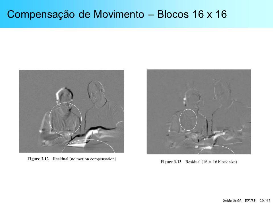 Guido Stolfi - EPUSP 20 / 65 Compensação de Movimento – Blocos 16 x 16