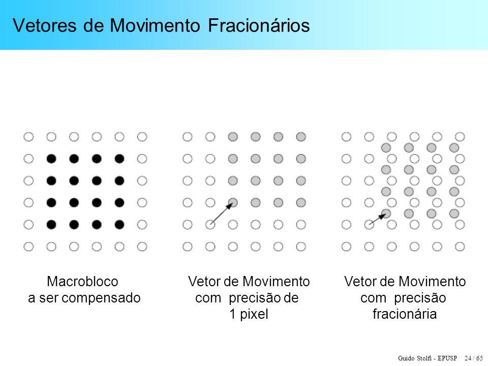 Guido Stolfi - EPUSP 24 / 65 Vetores de Movimento Fracionários Macrobloco a ser compensado Vetor de Movimento com precisão de 1 pixel Vetor de Movimen