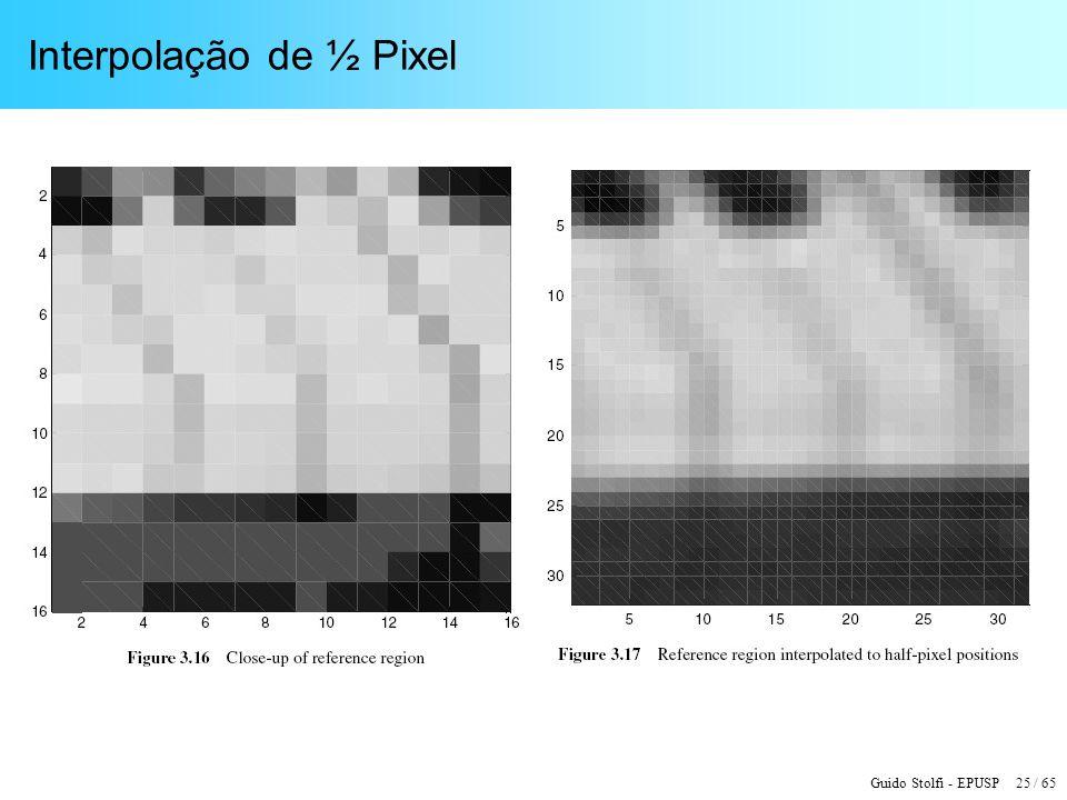 Guido Stolfi - EPUSP 25 / 65 Interpolação de ½ Pixel