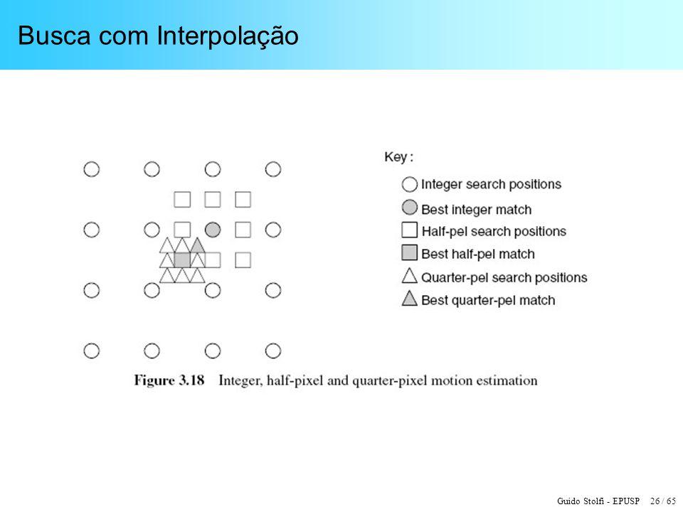 Guido Stolfi - EPUSP 26 / 65 Busca com Interpolação