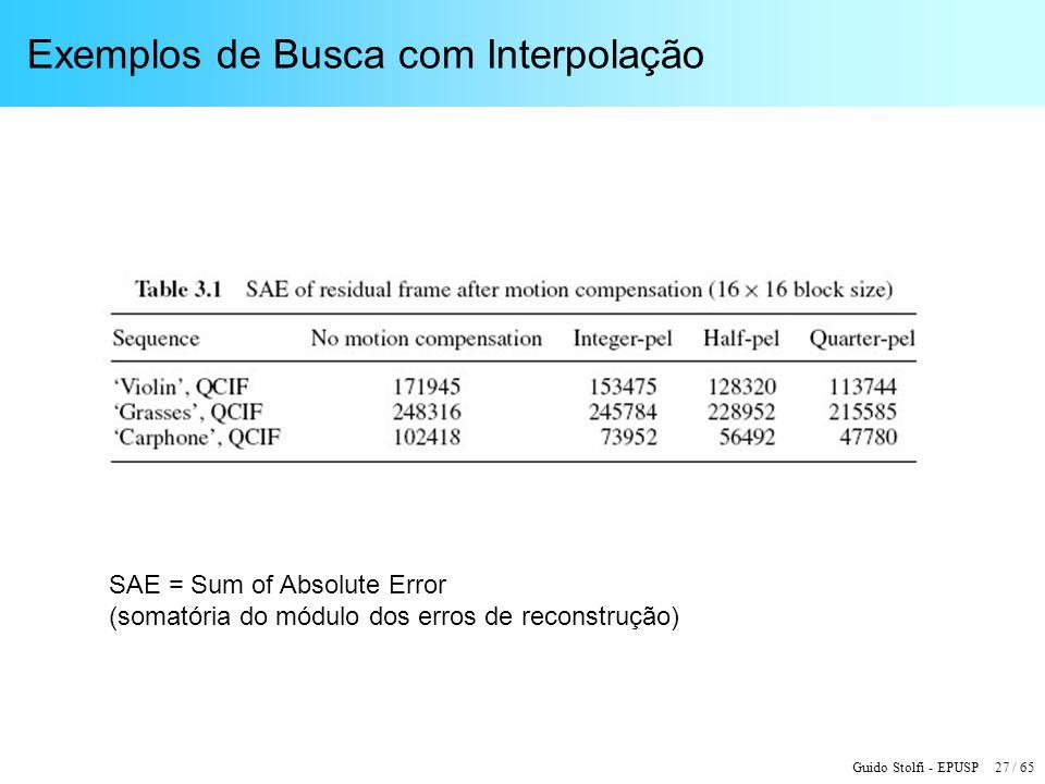 Guido Stolfi - EPUSP 27 / 65 Exemplos de Busca com Interpolação SAE = Sum of Absolute Error (somatória do módulo dos erros de reconstrução)