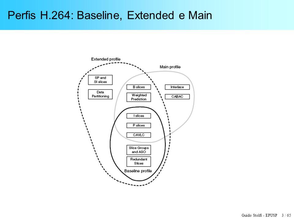 Guido Stolfi - EPUSP 44 / 65 Exemplo de Predição Intra 16 x 16 macrobloco 4 x 4 a ser codificado