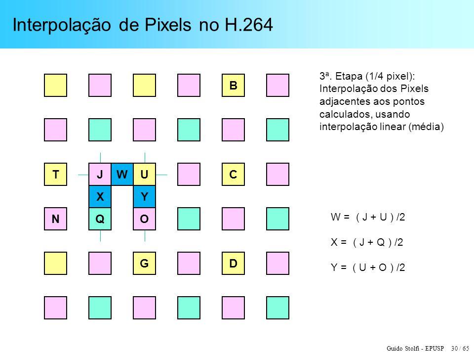 Guido Stolfi - EPUSP 30 / 65 Interpolação de Pixels no H.264 T G U B D C W = ( J + U ) /2 X = ( J + Q ) /2 Y = ( U + O ) /2 3ª. Etapa (1/4 pixel): Int