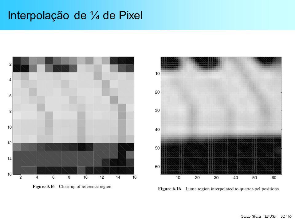 Guido Stolfi - EPUSP 32 / 65 Interpolação de ¼ de Pixel