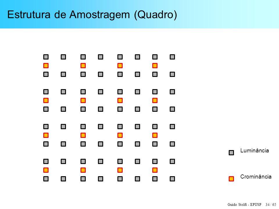 Guido Stolfi - EPUSP 34 / 65 Estrutura de Amostragem (Quadro) Luminância Crominância