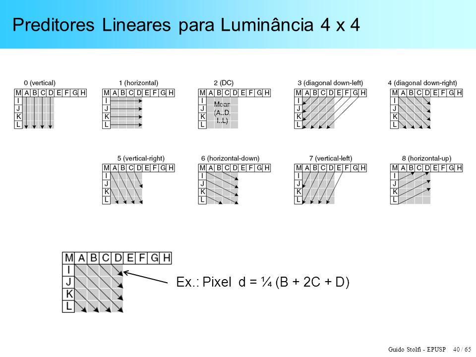 Guido Stolfi - EPUSP 40 / 65 Preditores Lineares para Luminância 4 x 4 Ex.: Pixel d = ¼ (B + 2C + D)