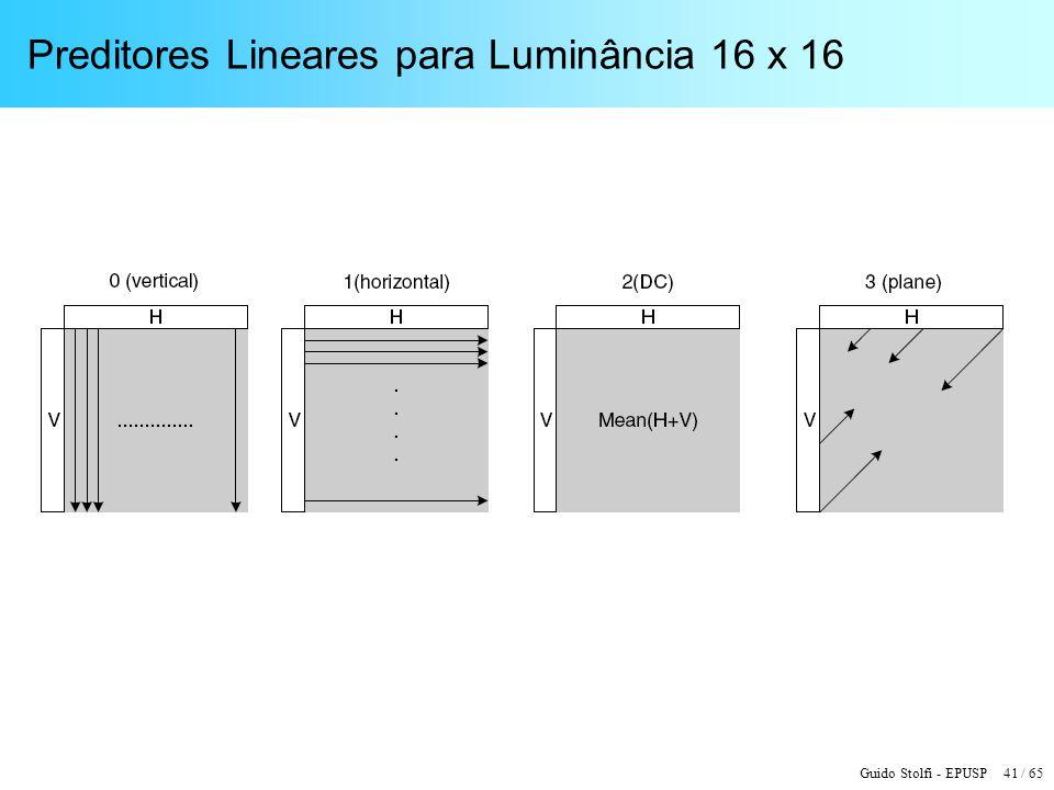Guido Stolfi - EPUSP 41 / 65 Preditores Lineares para Luminância 16 x 16