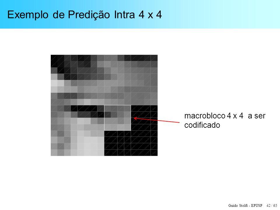 Guido Stolfi - EPUSP 42 / 65 Exemplo de Predição Intra 4 x 4 macrobloco 4 x 4 a ser codificado