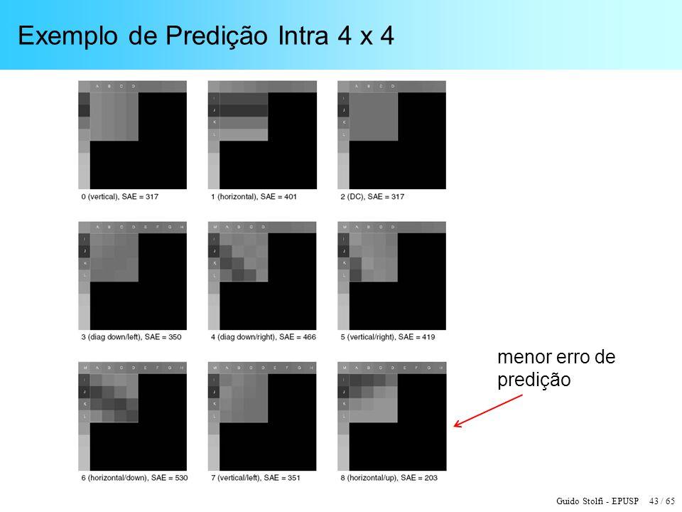 Guido Stolfi - EPUSP 43 / 65 Exemplo de Predição Intra 4 x 4 menor erro de predição