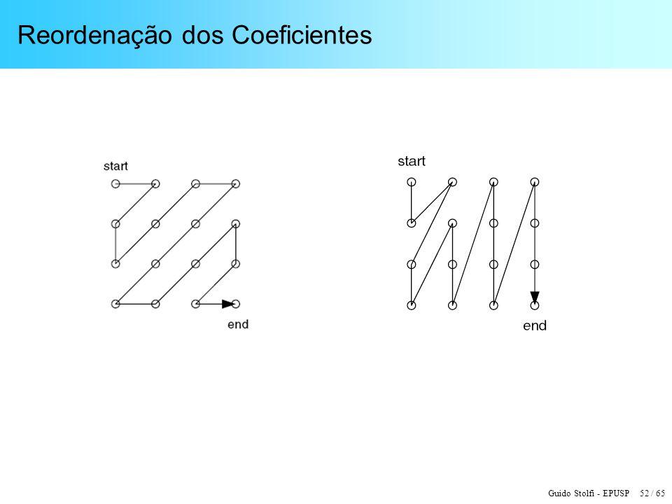 Guido Stolfi - EPUSP 52 / 65 Reordenação dos Coeficientes