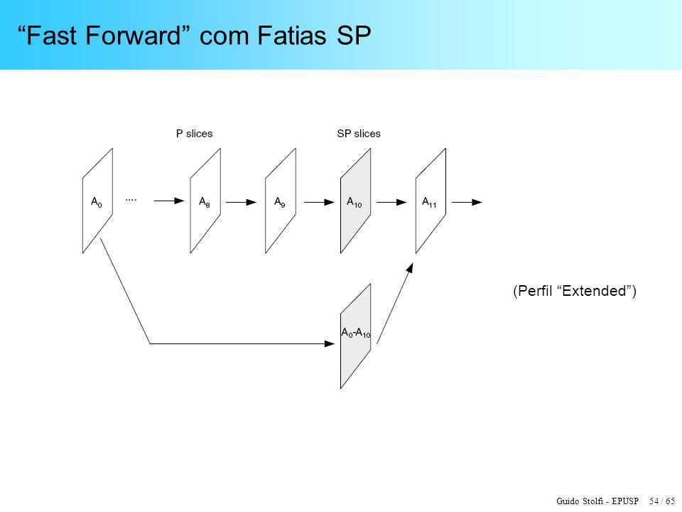 Guido Stolfi - EPUSP 54 / 65 Fast Forward com Fatias SP (Perfil Extended)