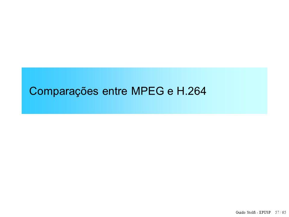Guido Stolfi - EPUSP 57 / 65 Comparações entre MPEG e H.264